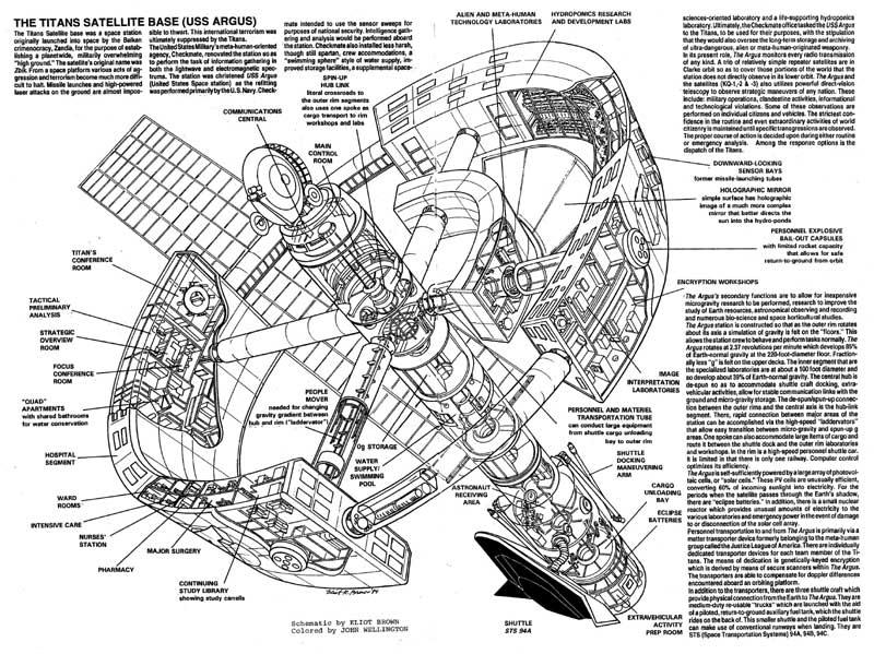DC Comic's The Titans Satellite Base (USS Argus)